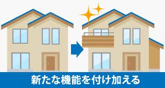 建物の資産価値の増加とは耐久性を増したり新たな機能を付け加えること