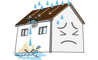 雨樋から溢れた雨水は様々な悪影響を及ぼす