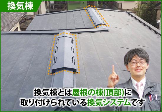 換気棟とは屋根の棟(頂部)に取り付けられている換気システム