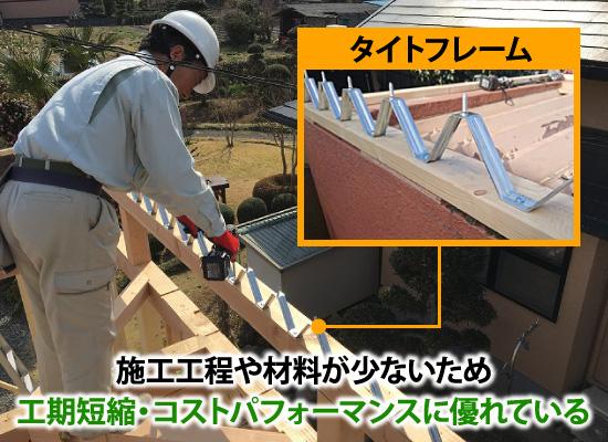 施工工程や材料が少ないため工期短縮・コストパフォーマンスに優れている