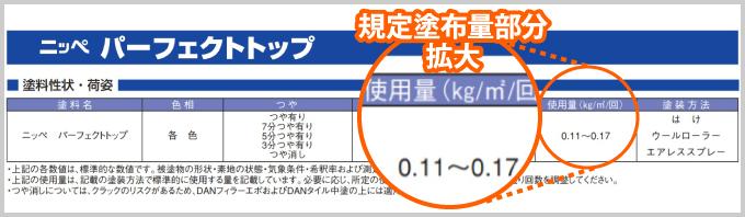 日本ペイントパーフェクトトップの規定塗布量