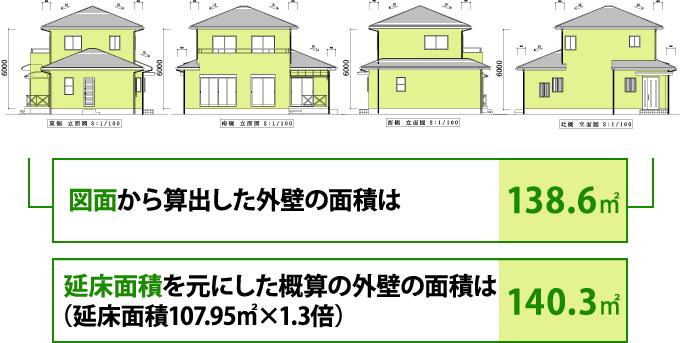 外壁の面積、図面と概算との誤差