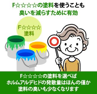 F☆☆☆☆の塗料を使うことも 臭いを減らすために有効