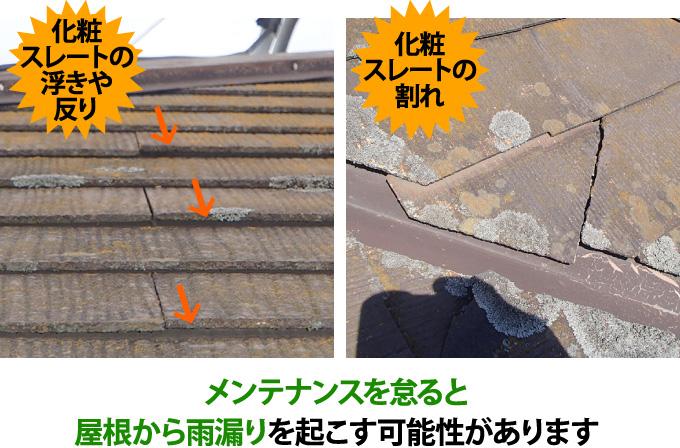 天窓のメンテナンスを怠ると屋根から雨漏りを起こす可能性があります