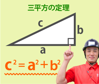 三平方の定理