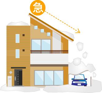 急勾配の屋根ですと雪止め金具の性能が発揮されないケースもあります