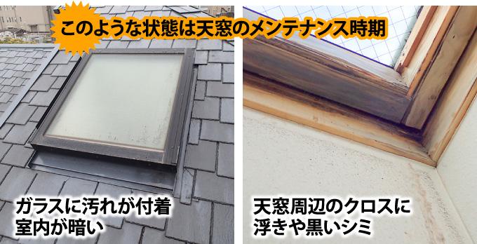 ガラスに汚れた付着したり天窓周辺のクロスに浮きや黒いしみがある場合は天窓のメンテンナンス時期