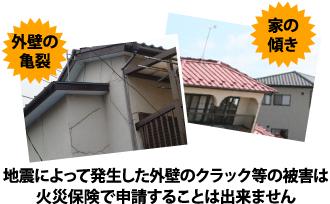 亀裂の入った外壁と傾いた家屋