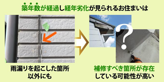 築年数の経過したお住まいは雨漏り箇所以外にも補修するべき