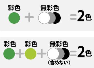 色の組み合わせの例