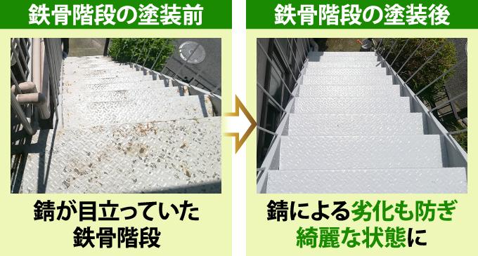 鉄骨階段の塗装前後