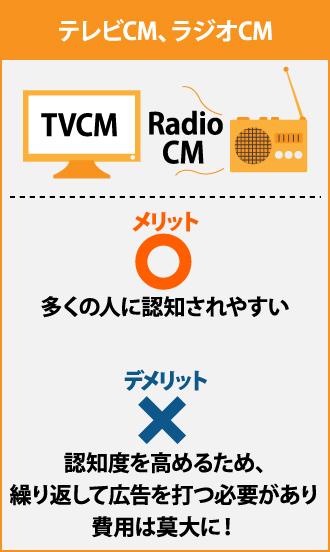 、ラジオCMのメリット、デメリット