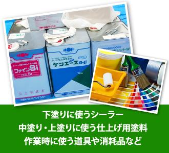 下塗りに使うシーラー、中塗り、上塗りに使う仕上げ用塗料、作業時に使う道具や消耗品など