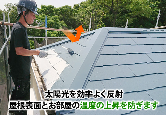 太陽光を効率よく反射屋根表面とお部屋の温度の上昇を防ぎます