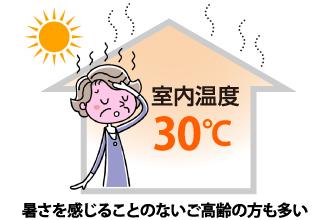 暑さを感じることのないご高齢の方も多い