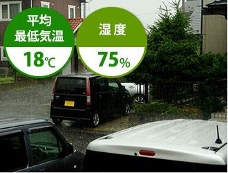 6月は平均最低気温18℃ 湿度75%
