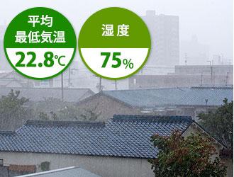 9月は平均最低気温22.8℃ 湿度75%