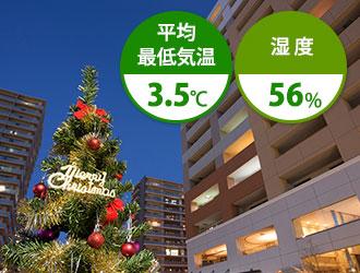 12月は平均最低気温3.5℃ 湿度56%